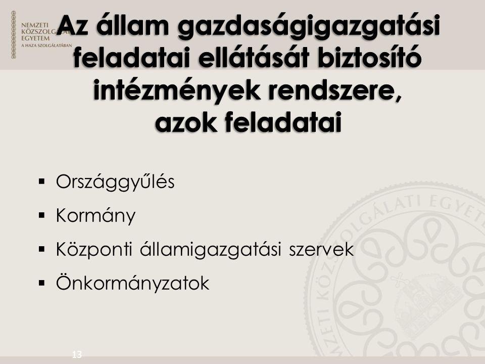  Országgyűlés  Kormány  Központi államigazgatási szervek  Önkormányzatok 13