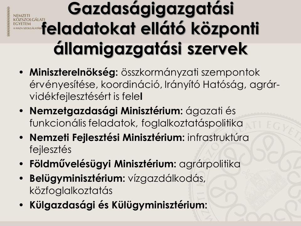 Gazdaságigazgatási feladatokat ellátó központi államigazgatási szervek Miniszterelnökség: összkormányzati szempontok érvényesítése, koordináció, Irány