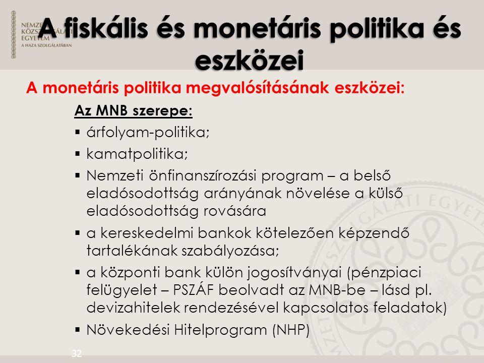 A monetáris politika megvalósításának eszközei: Az MNB szerepe:  árfolyam-politika;  kamatpolitika;  Nemzeti önfinanszírozási program – a belső ela