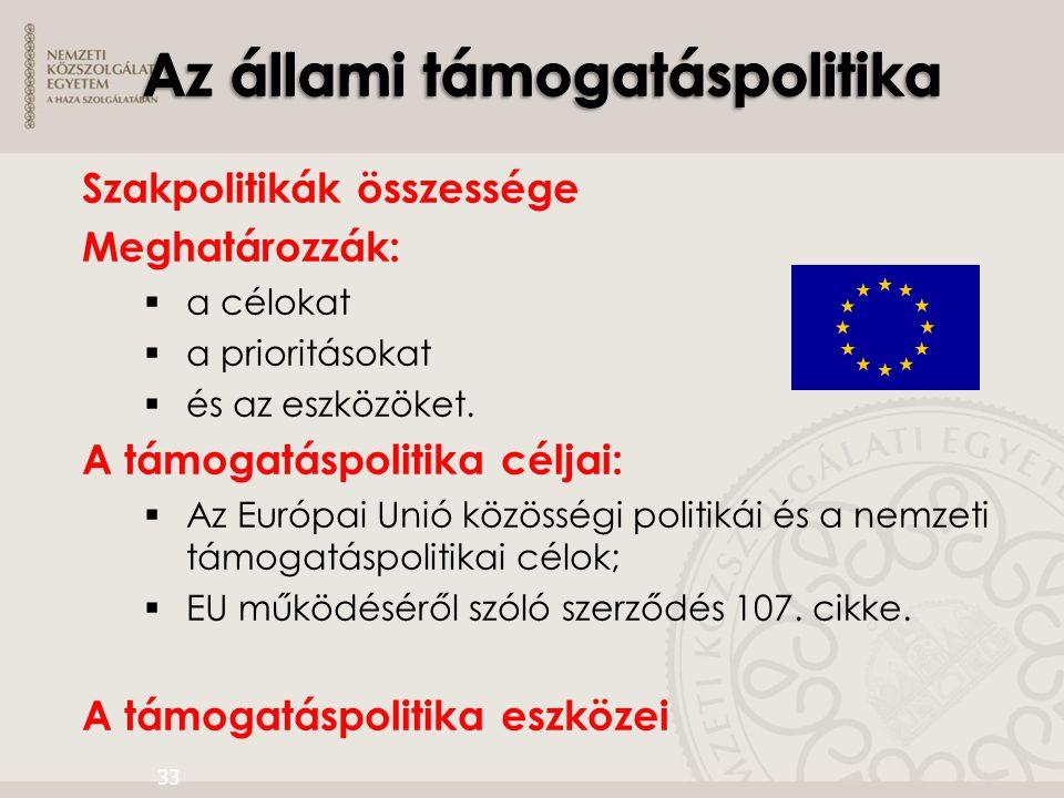 Szakpolitikák összessége Meghatározzák:  a célokat  a prioritásokat  és az eszközöket. A támogatáspolitika céljai:  Az Európai Unió közösségi poli