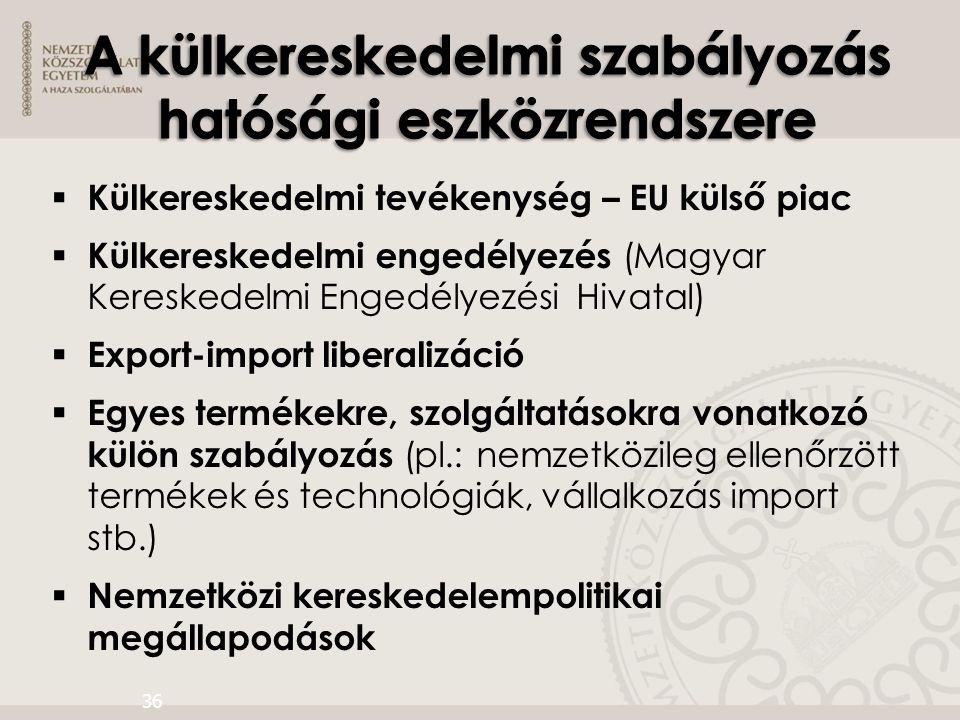  Külkereskedelmi tevékenység – EU külső piac  Külkereskedelmi engedélyezés (Magyar Kereskedelmi Engedélyezési Hivatal)  Export-import liberalizáció