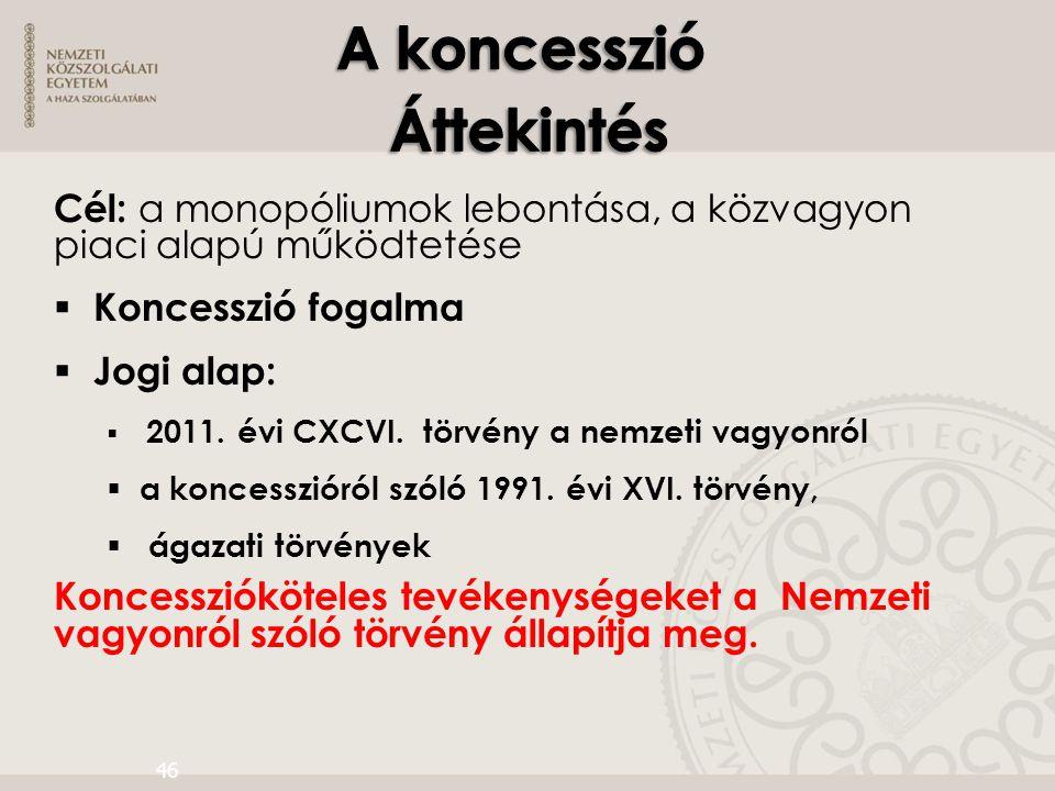 Cél: a monopóliumok lebontása, a közvagyon piaci alapú működtetése  Koncesszió fogalma  Jogi alap:  2011. évi CXCVI. törvény a nemzeti vagyonról 