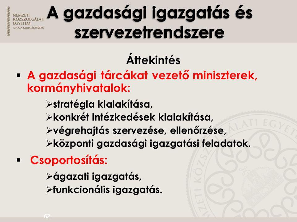 Áttekintés  A gazdasági tárcákat vezető miniszterek, kormányhivatalok:  stratégia kialakítása,  konkrét intézkedések kialakítása,  végrehajtás sze