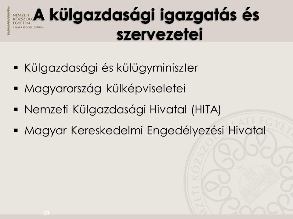  Külgazdasági és külügyminiszter  Magyarország külképviseletei  Nemzeti Külgazdasági Hivatal (HITA)  Magyar Kereskedelmi Engedélyezési Hivatal 63