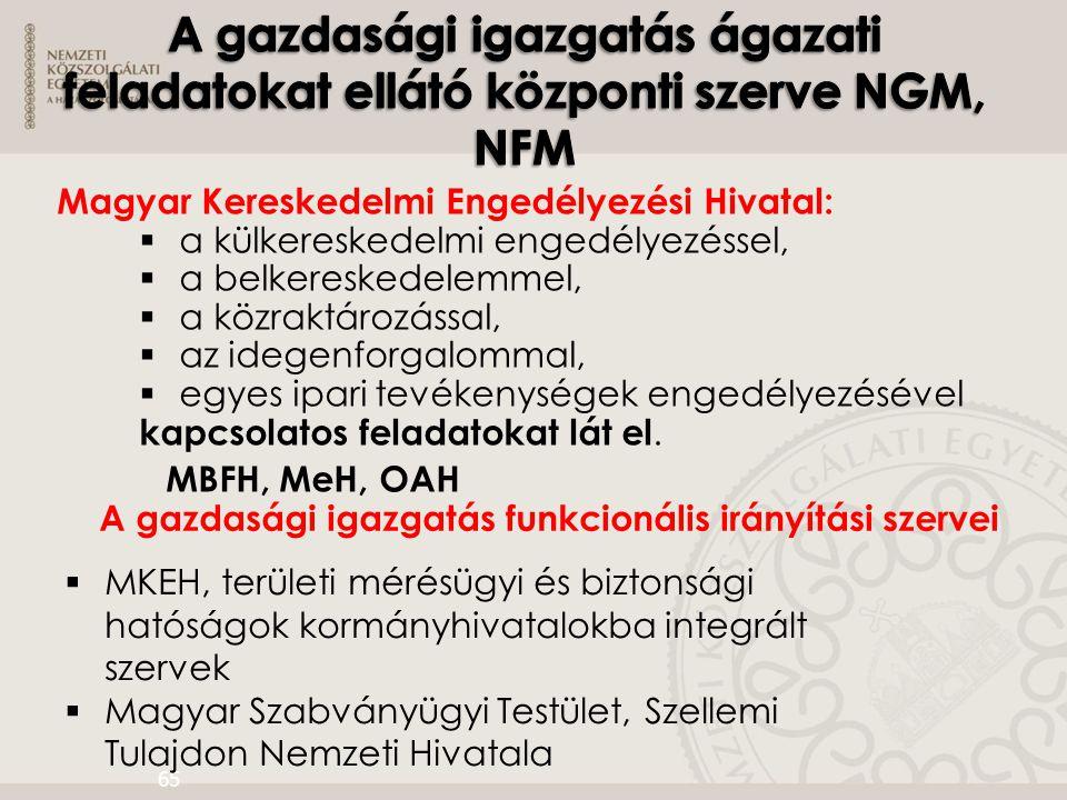 Magyar Kereskedelmi Engedélyezési Hivatal:  a külkereskedelmi engedélyezéssel,  a belkereskedelemmel,  a közraktározással,  az idegenforgalommal,