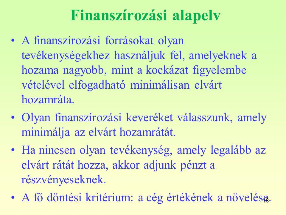Finanszírozási alapelv A finanszírozási forrásokat olyan tevékenységekhez használjuk fel, amelyeknek a hozama nagyobb, mint a kockázat figyelembe véte