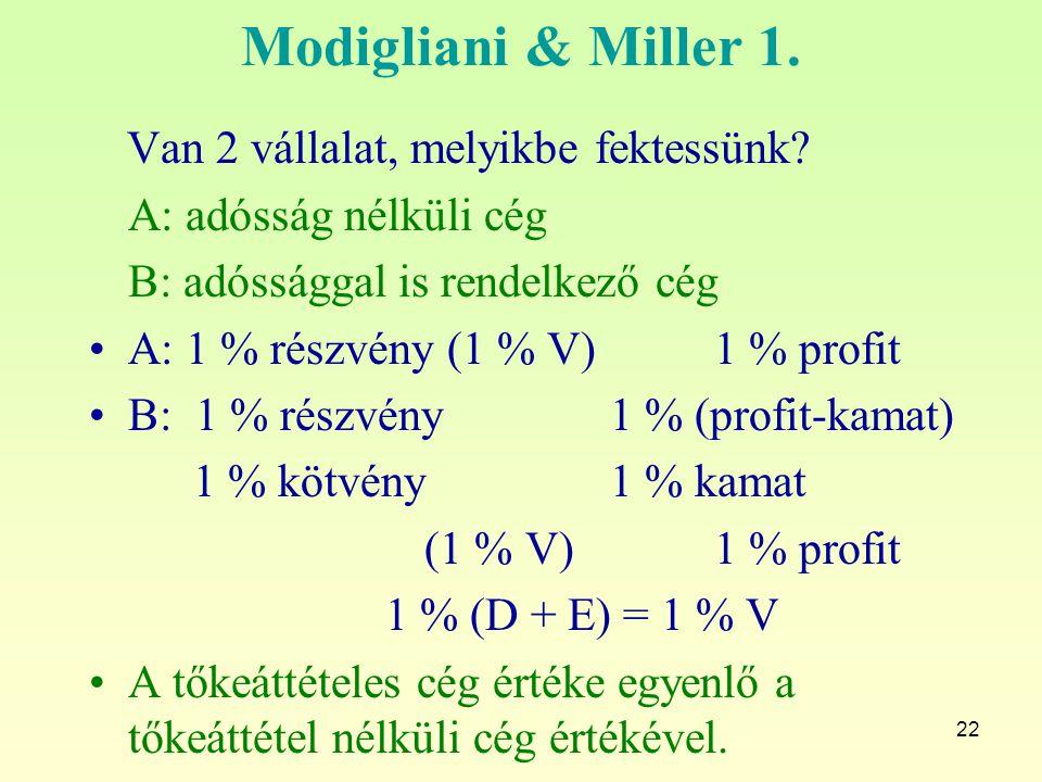 22 Modigliani & Miller 1. Van 2 vállalat, melyikbe fektessünk? A: adósság nélküli cég B: adóssággal is rendelkező cég A: 1 % részvény (1 % V) 1 % prof