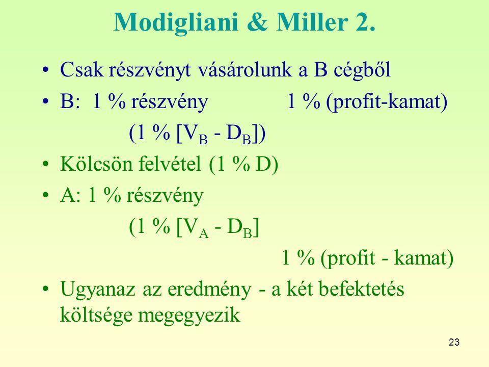 23 Modigliani & Miller 2. Csak részvényt vásárolunk a B cégből B: 1 % részvény1 % (profit-kamat) (1 % [V B - D B ]) Kölcsön felvétel (1 % D) A: 1 % ré