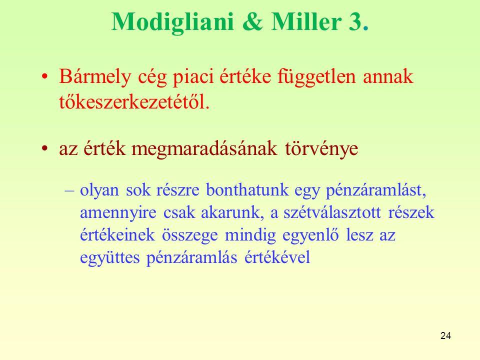 24 Modigliani & Miller 3. Bármely cég piaci értéke független annak tőkeszerkezetétől. az érték megmaradásának törvénye –olyan sok részre bonthatunk eg