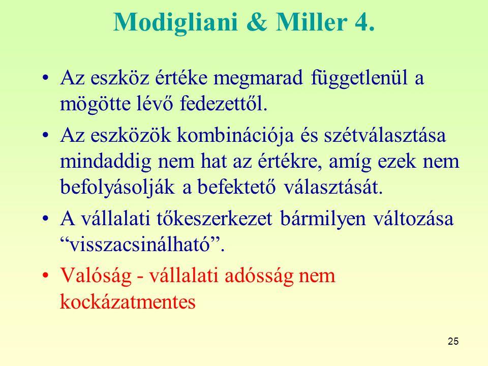 25 Modigliani & Miller 4. Az eszköz értéke megmarad függetlenül a mögötte lévő fedezettől. Az eszközök kombinációja és szétválasztása mindaddig nem ha