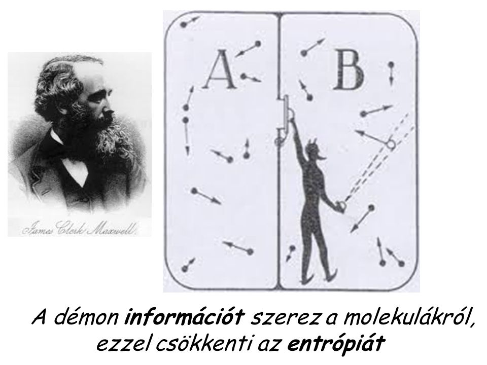A démon információt szerez a molekulákról, ezzel csökkenti az entrópiát