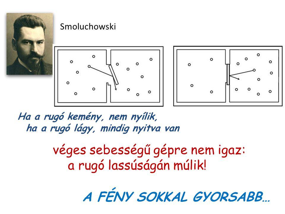 Smoluchowski Ha a rugó kemény, nem nyílik, ha a rugó lágy, mindig nyitva van véges sebességű gépre nem igaz: a rugó lassúságán múlik! A FÉNY SOKKAL GY