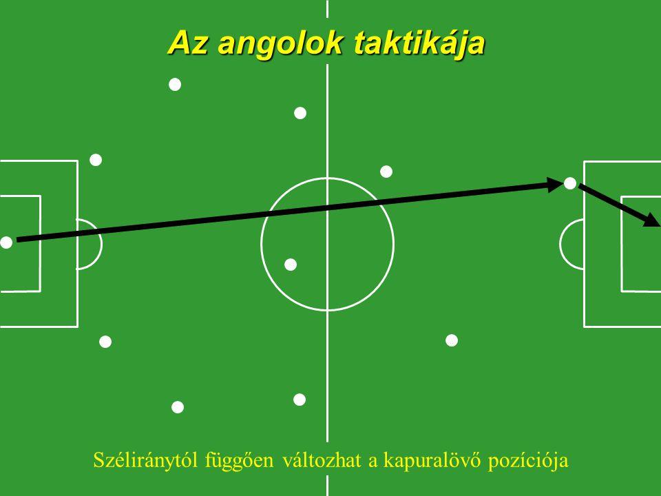 A németek taktikája Radikális, hatásos, megállíthatatlan… (a labda sebessége elérheti a 297 km/h - t)