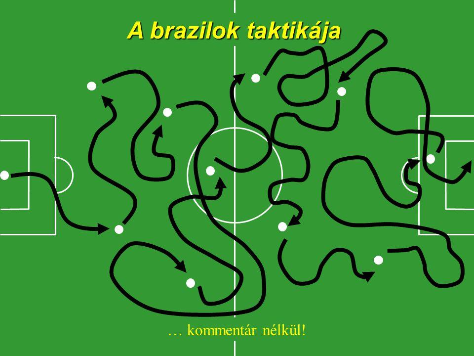 A brazilok taktikája … kommentár nélkül!