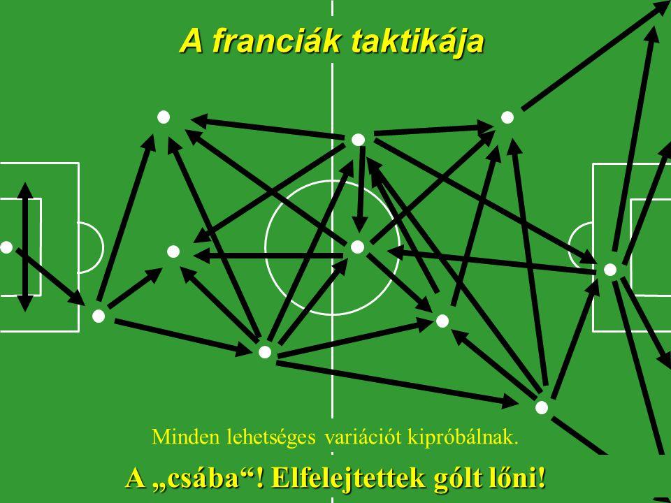 A törökök taktikája Megj.: A piros pont nem a labda..., hanem a bíró!