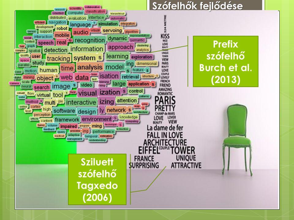Szófelhők fejlődése Prefix szófelhő Burch et al. (2013) Sziluett szófelhő Tagxedo (2006)