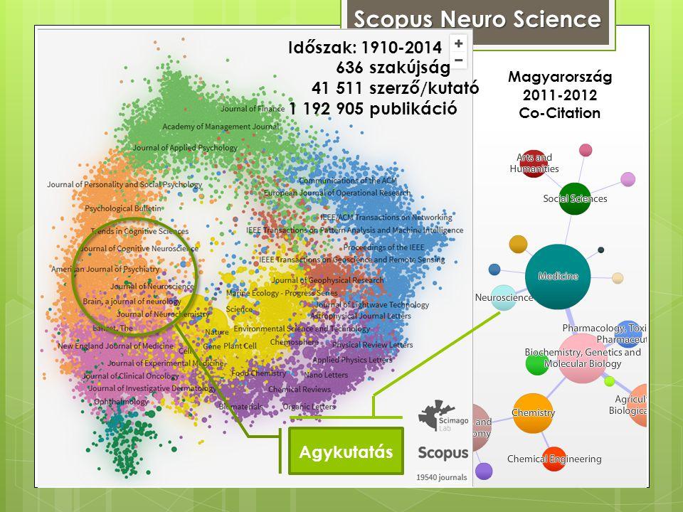Scopus Neuro Science Agykutatás Magyarország 2011-2012 Co-Citation Időszak: 1910-2014 636 szakújság 41 511 szerző/kutató 1 192 905 publikáció