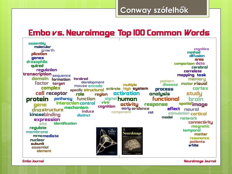 Conway szófelhők