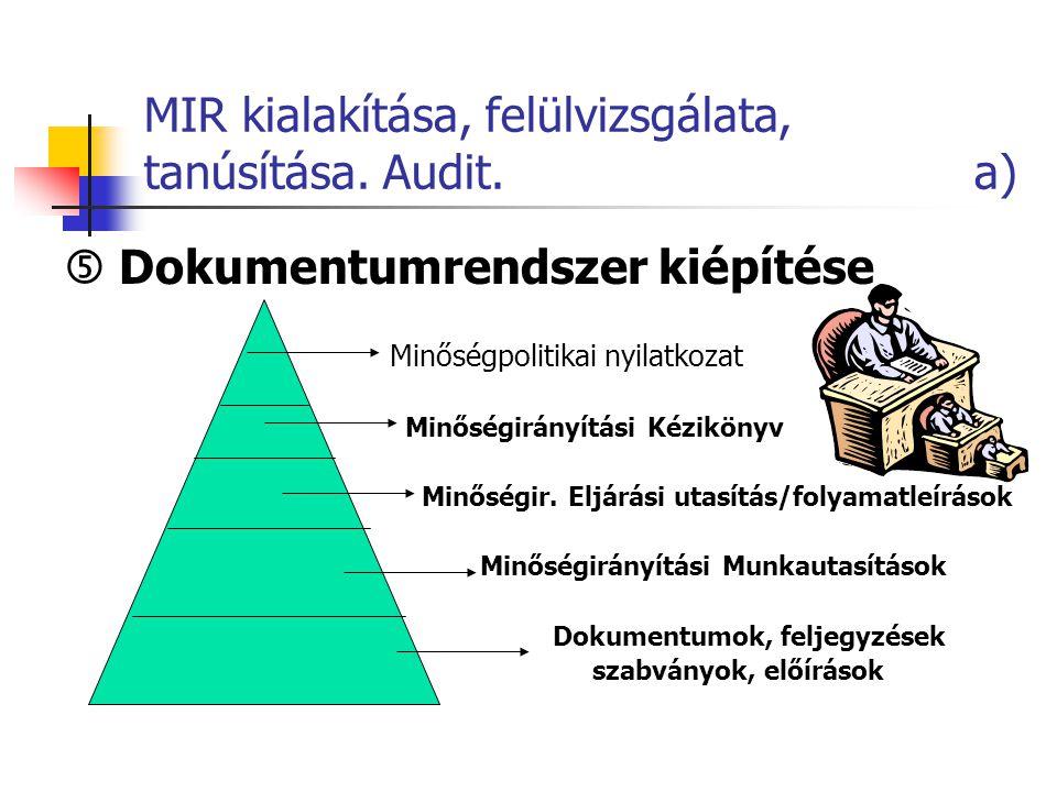MIR kialakítása, felülvizsgálata, tanúsítása. Audit. a)  Dokumentumrendszer kiépítése Minőségpolitikai nyilatkozat Minőségirányítási Kézikönyv Minősé