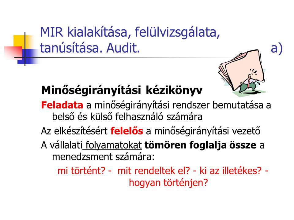 MIR kialakítása, felülvizsgálata, tanúsítása. Audit. a) Minőségirányítási kézikönyv Feladata a minőségirányítási rendszer bemutatása a belső és külső