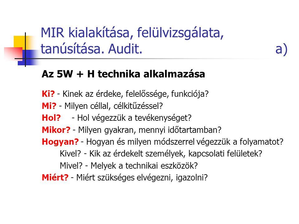 MIR kialakítása, felülvizsgálata, tanúsítása. Audit. a) Az 5W + H technika alkalmazása Ki? - Kinek az érdeke, felelőssége, funkciója? Mi? - Milyen cél