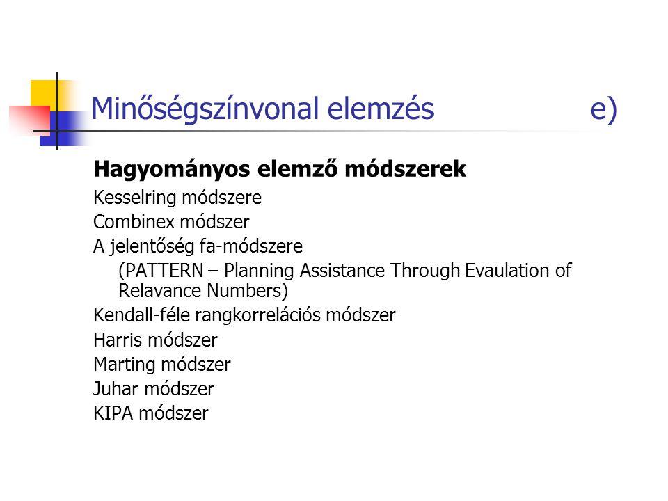 Minőségszínvonal elemzés e) Hagyományos elemző módszerek Kesselring módszere Combinex módszer A jelentőség fa-módszere (PATTERN – Planning Assistance