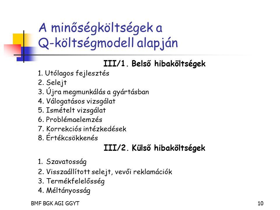 BMF BGK AGI GGYT10 A minőségköltségek a Q-költségmodell alapján III/1.