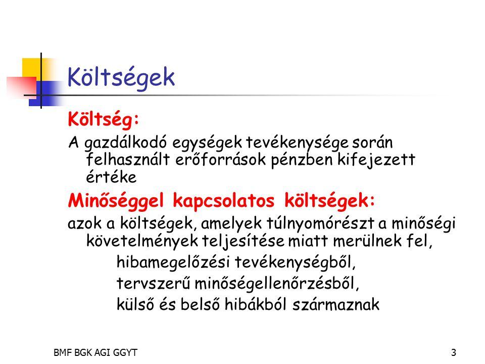 BMF BGK AGI GGYT14 Minőségköltségek a tökéletességi fok függvényében A minőségköltség szemlélet kialakulása