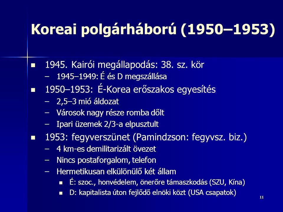 1111 Koreai polgárháború (1950–1953) 1945. Kairói megállapodás: 38. sz. kör – –1945–1949: É és D megszállása 1950–1953: É-Korea erőszakos egyesítés –