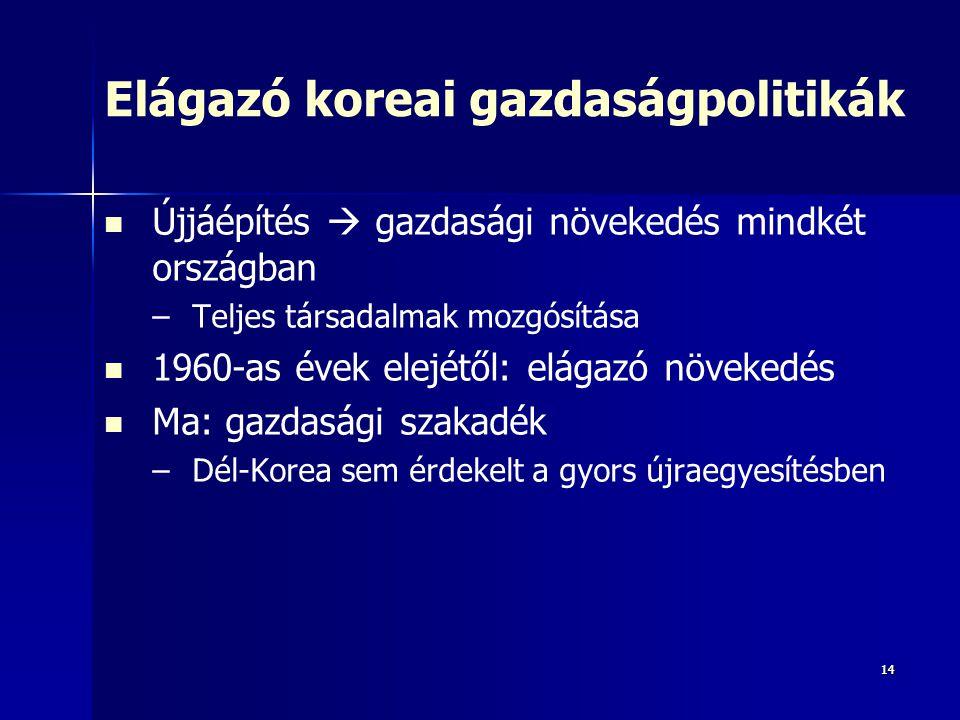 1414 Elágazó koreai gazdaságpolitikák Újjáépítés  gazdasági növekedés mindkét országban – –Teljes társadalmak mozgósítása 1960-as évek elejétől: elág
