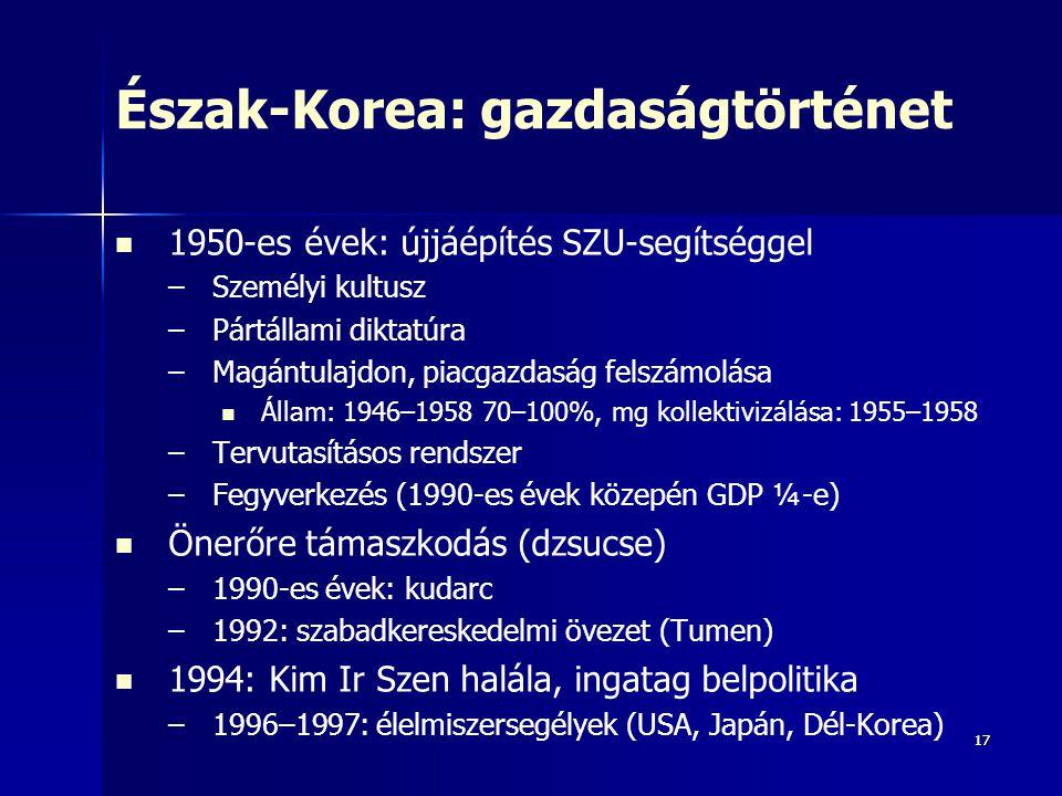 1717 Észak-Korea: gazdaságtörténet 1950-es évek: újjáépítés SZU-segítséggel – –Személyi kultusz – –Pártállami diktatúra – –Magántulajdon, piacgazdaság
