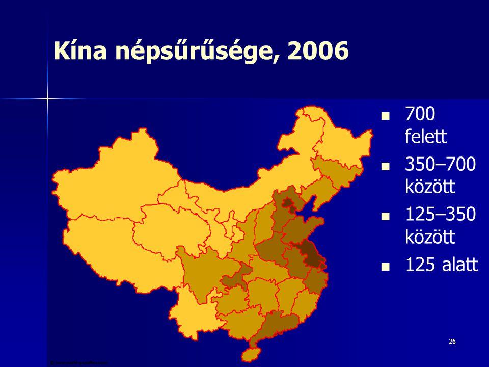 26 Kína népsűrűsége, 2006 700 felett 350–700 között 125–350 között 125 alatt
