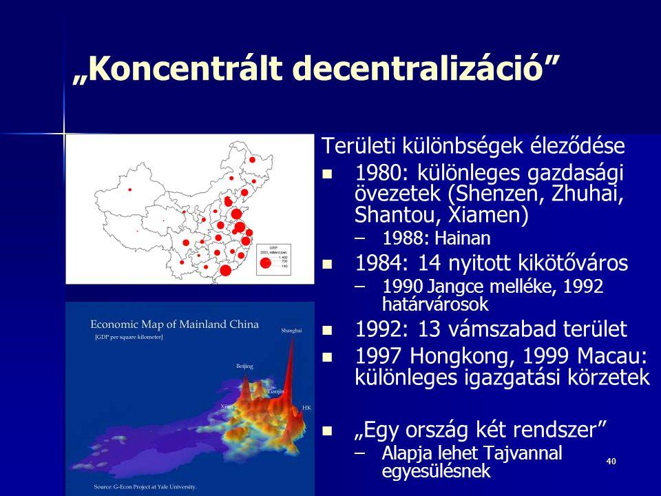 """40 """"Koncentrált decentralizáció"""" Területi különbségek éleződése 1980: különleges gazdasági övezetek (Shenzen, Zhuhai, Shantou, Xiamen) – –1988: Hainan"""