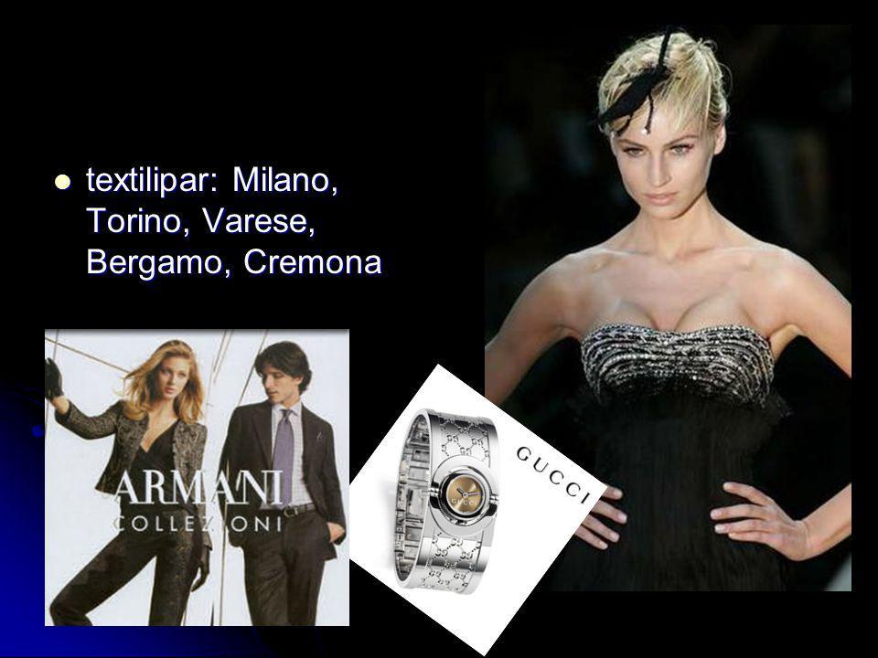 textilipar: Milano, Torino, Varese, Bergamo, Cremona textilipar: Milano, Torino, Varese, Bergamo, Cremona