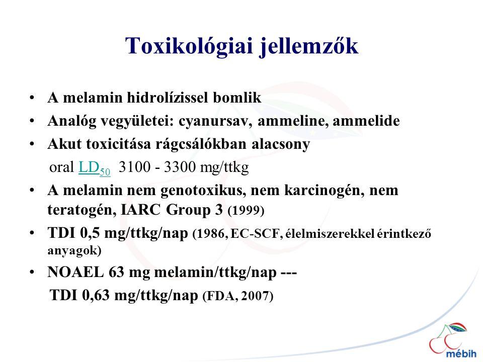 Toxikológiai jellemzők A melamin hidrolízissel bomlik Analóg vegyületei: cyanursav, ammeline, ammelide Akut toxicitása rágcsálókban alacsony oral LD 50 3100 - 3300 mg/ttkgLD 50 A melamin nem genotoxikus, nem karcinogén, nem teratogén, IARC Group 3 (1999) TDI 0,5 mg/ttkg/nap (1986, EC-SCF, élelmiszerekkel érintkező anyagok) NOAEL 63 mg melamin/ttkg/nap --- TDI 0,63 mg/ttkg/nap (FDA, 2007)