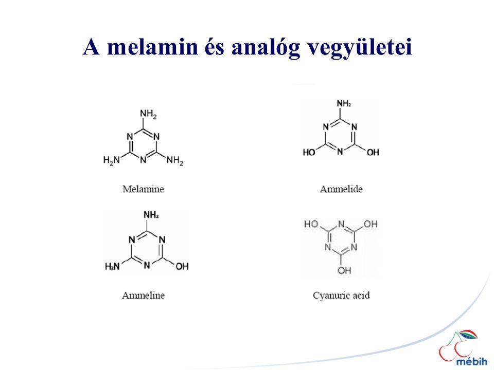 A melamin és analóg vegyületei