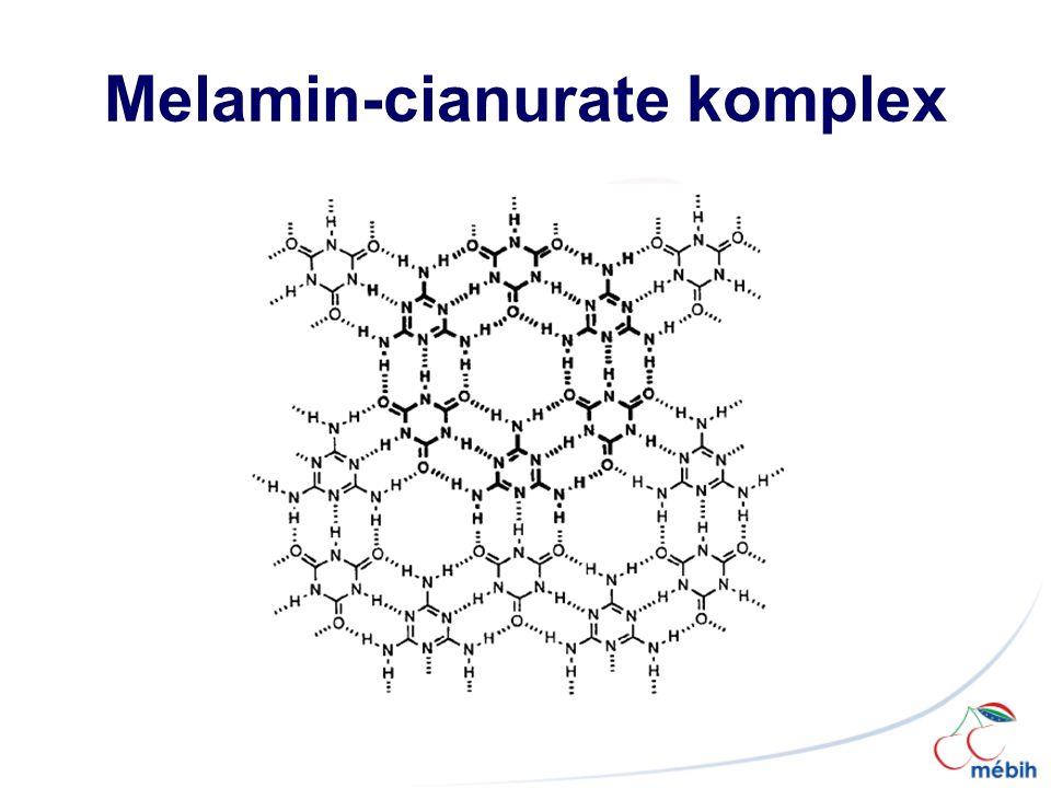 Melamin-cianurate komplex