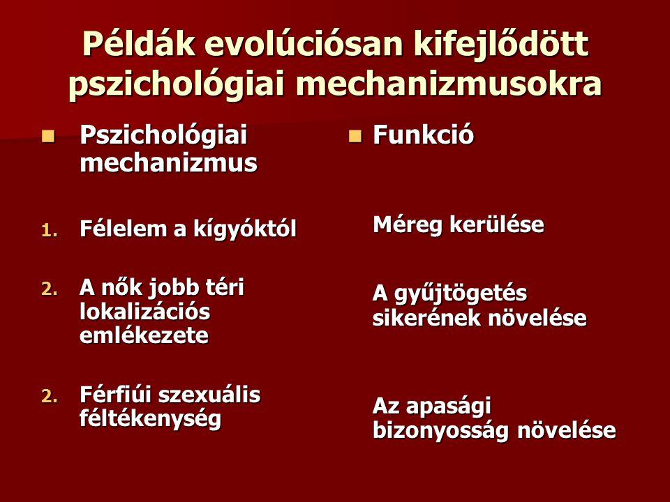 Példák evolúciósan kifejlődött pszichológiai mechanizmusokra Pszichológiai mechanizmus Pszichológiai mechanizmus 1. Félelem a kígyóktól 2. A nők jobb