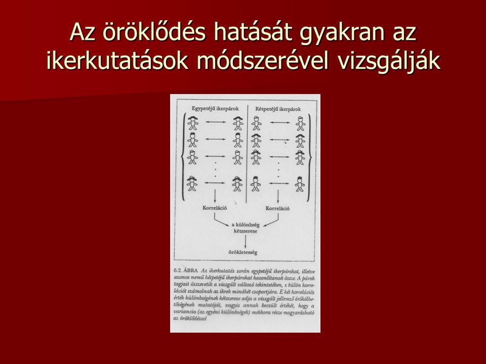 Az evolúció szerepe a viselkedésben Szociobiológia, evolúciós pszichológia