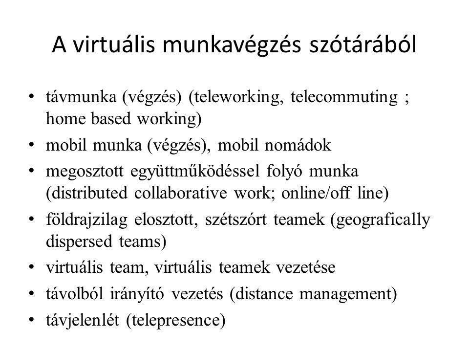 A virtuális munkavégzés szótárából távmunka (végzés) (teleworking, telecommuting ; home based working) mobil munka (végzés), mobil nomádok megosztott együttműködéssel folyó munka (distributed collaborative work; online/off line) földrajzilag elosztott, szétszórt teamek (geografically dispersed teams) virtuális team, virtuális teamek vezetése távolból irányító vezetés (distance management) távjelenlét (telepresence)