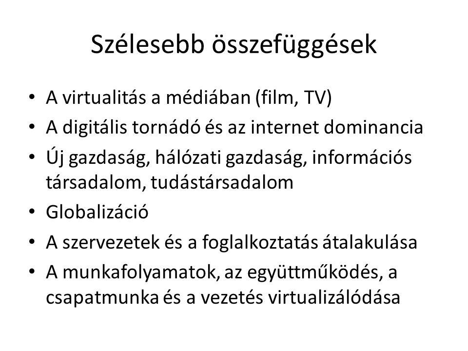 Szélesebb összefüggések A virtualitás a médiában (film, TV) A digitális tornádó és az internet dominancia Új gazdaság, hálózati gazdaság, információs társadalom, tudástársadalom Globalizáció A szervezetek és a foglalkoztatás átalakulása A munkafolyamatok, az együttműködés, a csapatmunka és a vezetés virtualizálódása