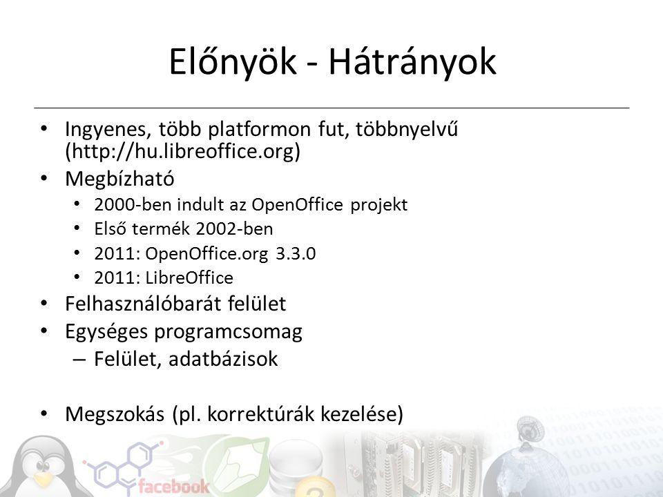 Előnyök - Hátrányok Ingyenes, több platformon fut, többnyelvű (http://hu.libreoffice.org) Megbízható 2000-ben indult az OpenOffice projekt Első termék 2002-ben 2011: OpenOffice.org 3.3.0 2011: LibreOffice Felhasználóbarát felület Egységes programcsomag – Felület, adatbázisok Megszokás (pl.