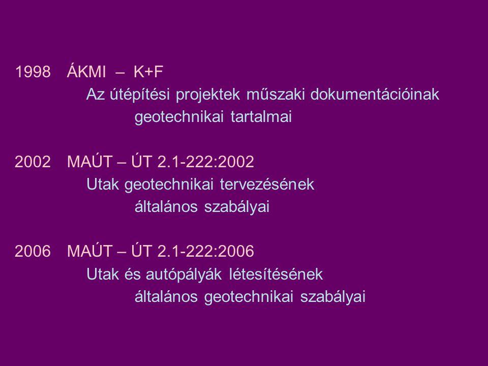 1998ÁKMI – K+F Az útépítési projektek műszaki dokumentációinak geotechnikai tartalmai 2002MAÚT – ÚT 2.1-222:2002 Utak geotechnikai tervezésének általános szabályai 2006MAÚT – ÚT 2.1-222:2006 Utak és autópályák létesítésének általános geotechnikai szabályai