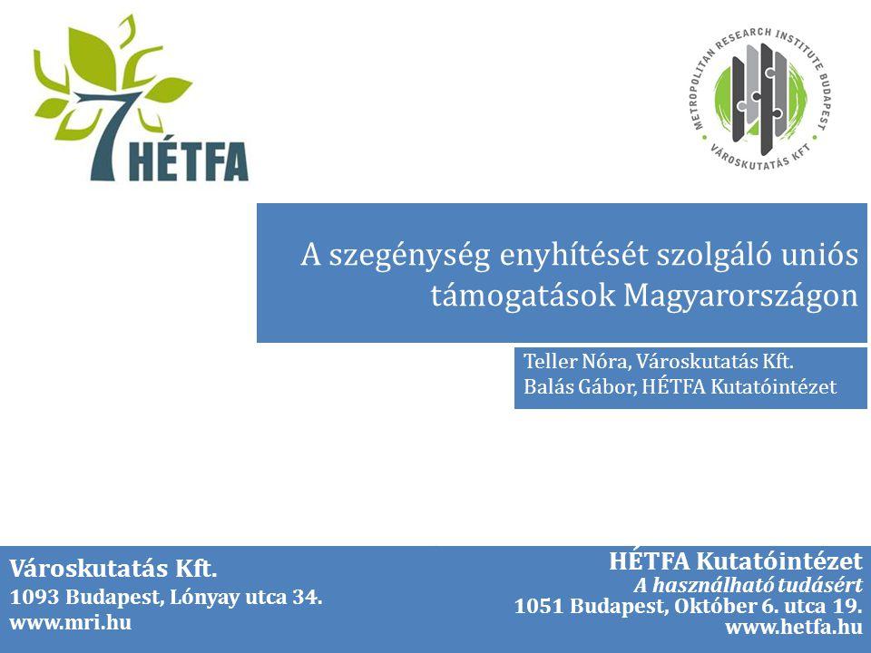 Városkutatás Kft.HÉTFA Kutatóintézet Városkutatás Kft.