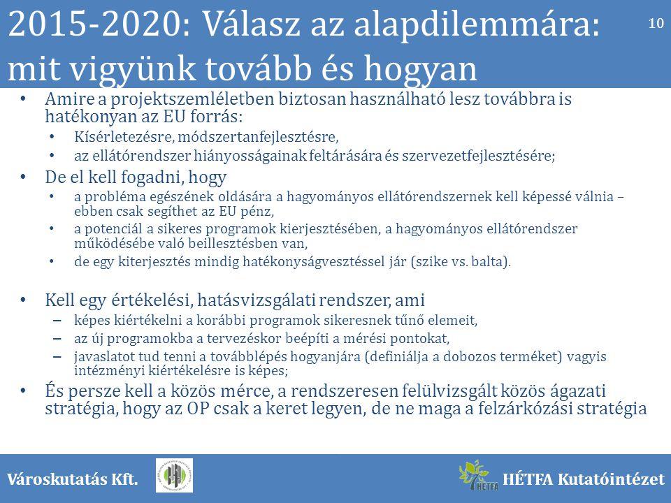 Városkutatás Kft.HÉTFA Kutatóintézet 2015-2020: Válasz az alapdilemmára: mit vigyünk tovább és hogyan Amire a projektszemléletben biztosan használható lesz továbbra is hatékonyan az EU forrás: Kísérletezésre, módszertanfejlesztésre, az ellátórendszer hiányosságainak feltárására és szervezetfejlesztésére; De el kell fogadni, hogy a probléma egészének oldására a hagyományos ellátórendszernek kell képessé válnia – ebben csak segíthet az EU pénz, a potenciál a sikeres programok kierjesztésében, a hagyományos ellátórendszer működésébe való beillesztésben van, de egy kiterjesztés mindig hatékonyságvesztéssel jár (szike vs.