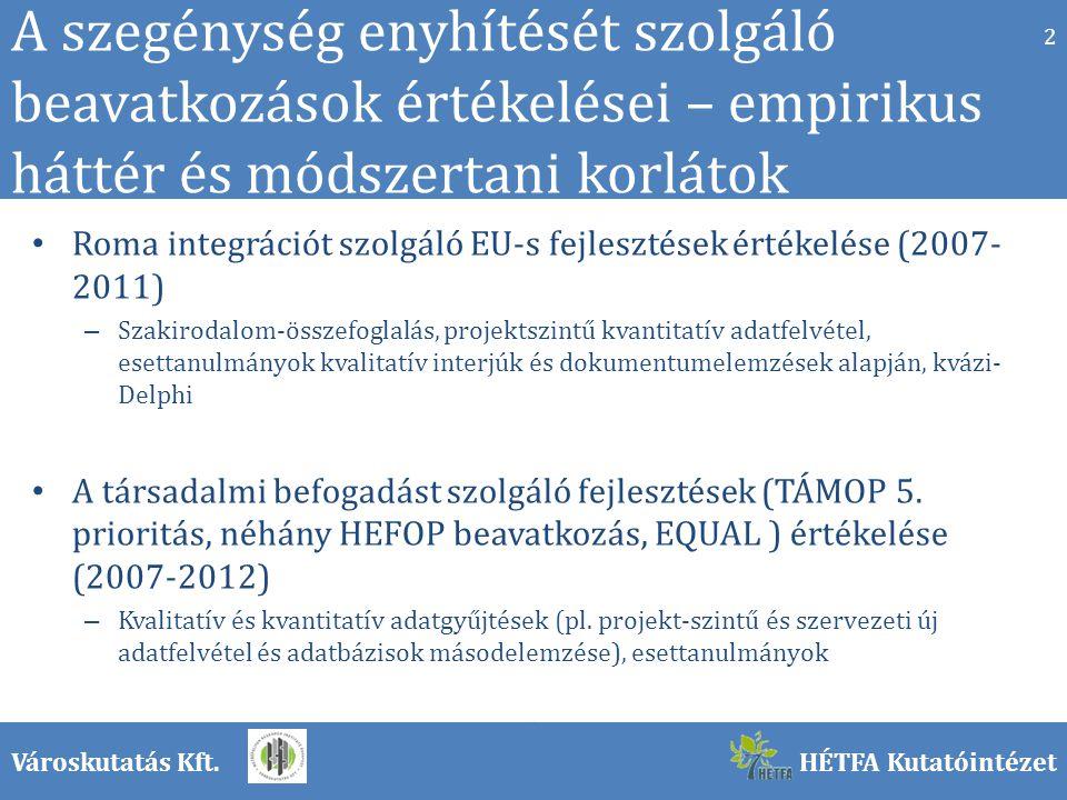 Városkutatás Kft.HÉTFA Kutatóintézet A szegénység enyhítését szolgáló beavatkozások értékelései – empirikus háttér és módszertani korlátok 2 Roma integrációt szolgáló EU-s fejlesztések értékelése (2007- 2011) – Szakirodalom-összefoglalás, projektszintű kvantitatív adatfelvétel, esettanulmányok kvalitatív interjúk és dokumentumelemzések alapján, kvázi- Delphi A társadalmi befogadást szolgáló fejlesztések (TÁMOP 5.