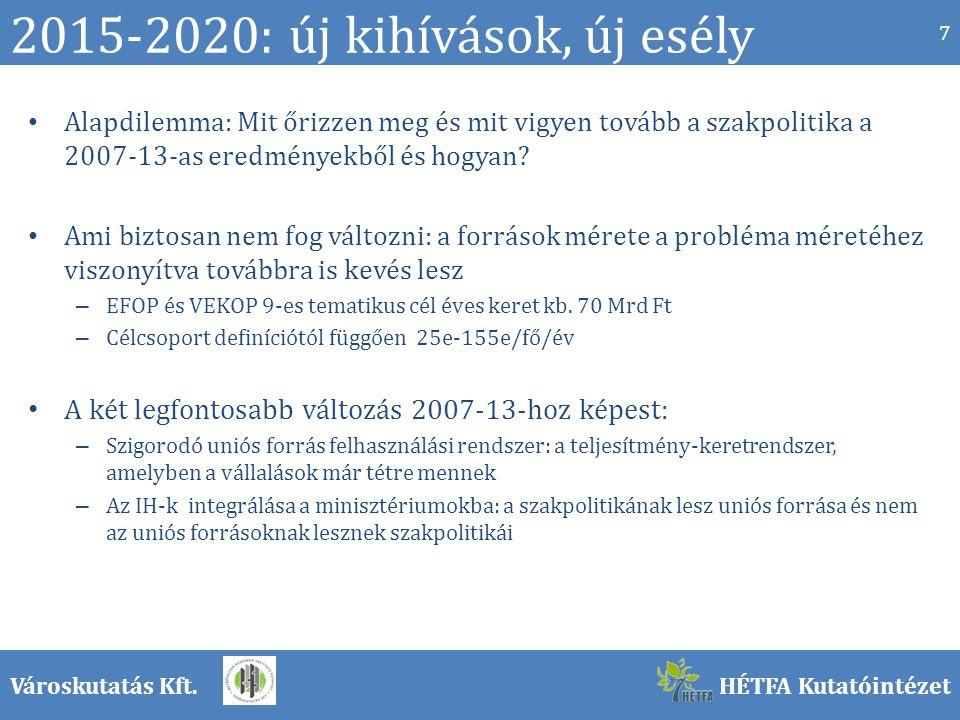 Városkutatás Kft.HÉTFA Kutatóintézet 2015-2020: új kihívások, új esély Alapdilemma: Mit őrizzen meg és mit vigyen tovább a szakpolitika a 2007-13-as eredményekből és hogyan.