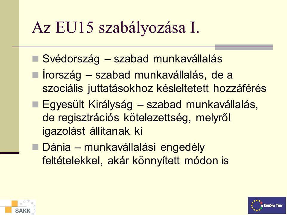 Nem munkavállalási célú tartózkodás 2004. május 1-je után a közösségi jog érvényesül Igazolni kell a megélhetési minimumszint meglétét Be kell jelentk