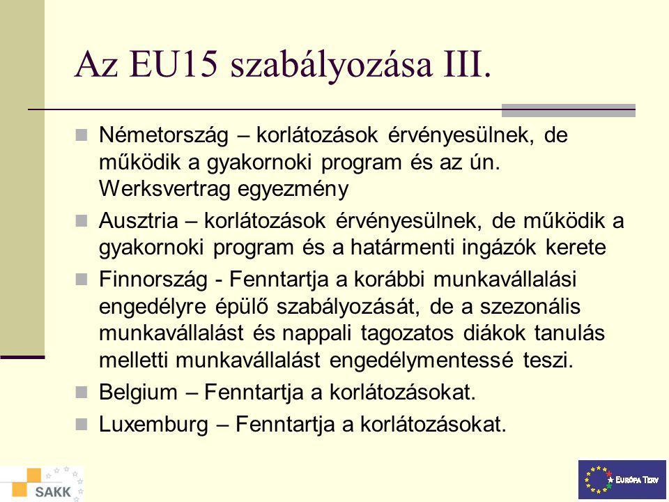 Az EU15 szabályozása III.
