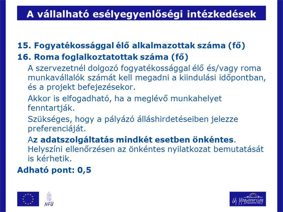 A vállalható esélyegyenlőségi intézkedések 15.Fogyatékossággal élő alkalmazottak száma (fő) 16.